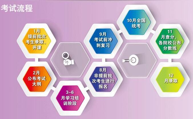 2019年江西同乐城彩票招商报名流程须知