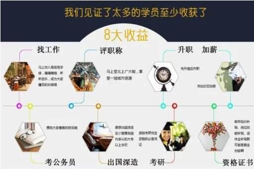 2019年赣州fun88官网专业众多,成考招生专业大全